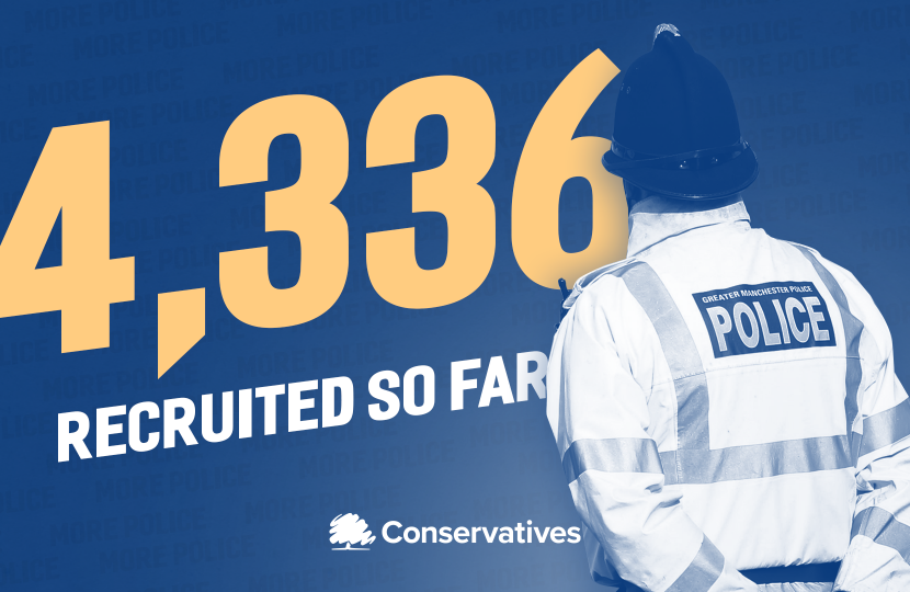 4336 New Police Officers Recruited